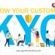 Video KYC service